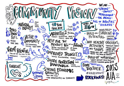 ImageThink & AIA: Community Vision