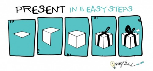 How to Draw a Present in 5 Easy Steps!