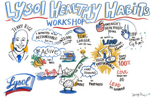 Graphic Recording for Jerry Rice - Lysol Healthy Habits