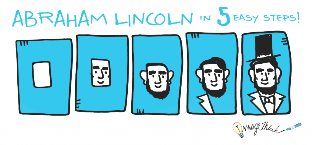 How To Draw Abraham Lincoln In 5 Easy Steps Imagethink