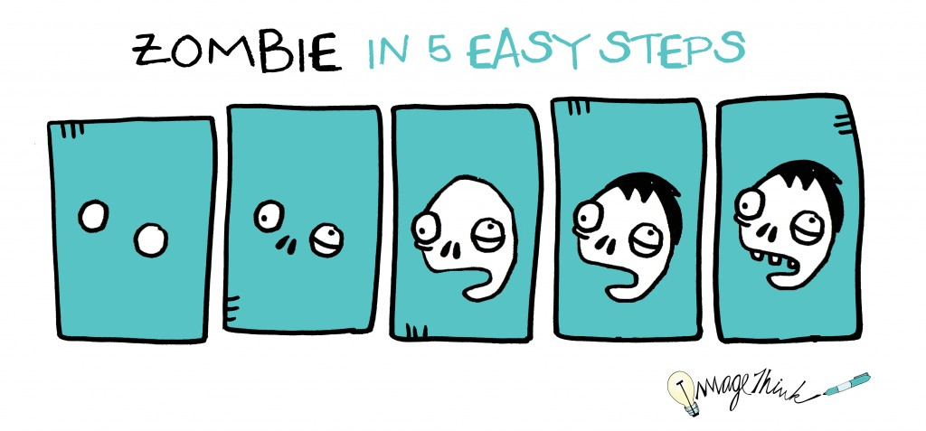 How To Draw A Zombie In 5 Easy Steps By Graphic Recording Superstars