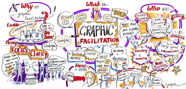 what-is-graphic-recording-M