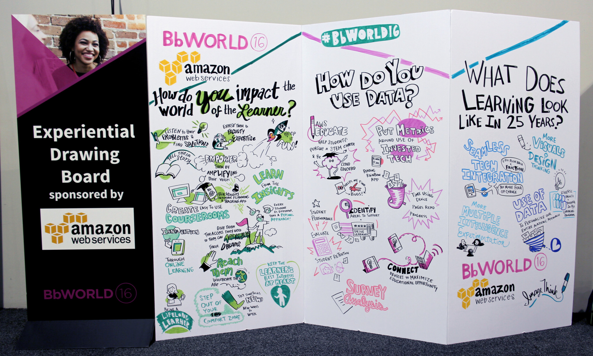 """imagethink graphic recording social listening wall at bbworld 2016. Large foam core accordion style wall display of conference engagement. 3 education themed questions and responses from attendees drawn up in fun infographics. The questions are """"how do you impact the world of the learner?"""", """"how do you use data?"""", and """"what does learning look like in 25 years?"""". Learn from the insights, have the learner's best interests at heart, keep it fun, being a lifelong learner, put metrics around ROI, evaluate student retention, more visuals in learning, seamless tech integration are among the answers drawn up."""