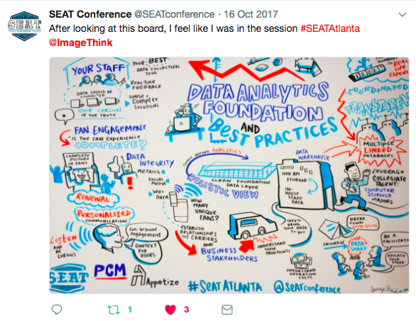Image of Twitter post displaying a graphic recording mural by ImageThink