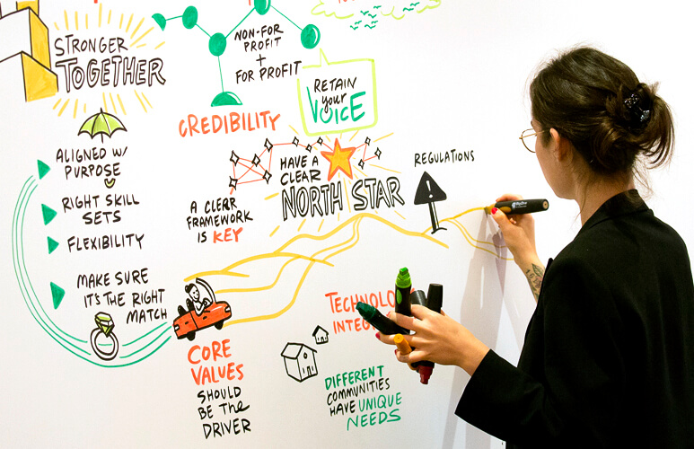 Graphic Recording: Demonstrating Active Listening and Visual Note Taking